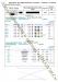 Отчет об оценке рыночной стоимости автомобиля для нотариуса